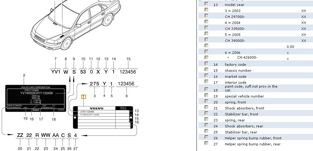 6816152 Bara stabilizatoare spate VOLVO- Suspensie- PIESE-VOLVO.RO - Piese pentru VOLVO-ul tau